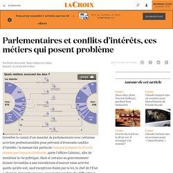 Parlementaires et conflits d'intérêts, ces métiers qui posent problème - La Croix