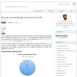 Part de marché Google en france et au UK