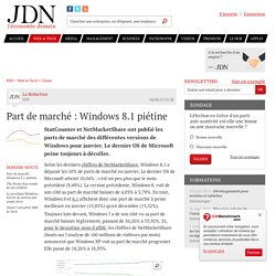 Part de marché : Windows 8.1 piétine