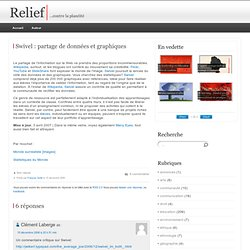Relief » Swivel : partage de données et graphiques