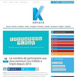 Infographie : 3x plus de participants aux concours Facebook via mobile depuis 2013
