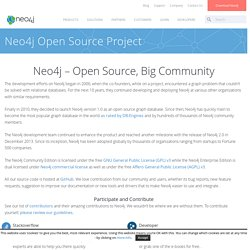 Participate & Contribute in the Neo4j Open Source Project