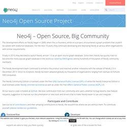 Participate & Contribute in the Neo4j Open Source Project