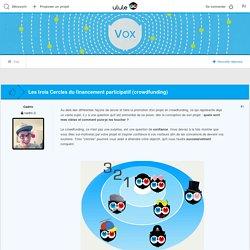 Les trois Cercles du financement participatif (crowdfunding)