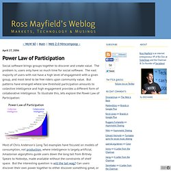 Ross Mayfield's Weblog: Power Law of Participation