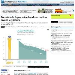 Tres años de Rajoy: así se hunde un partido en una legislatura