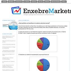 Enxebre Markets: ¿Qué partidos se benefician do sistema electoral actual?