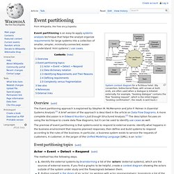 Event partitioning