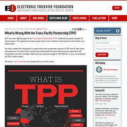 What Is Wrong With the Trans-Pacific Partnership (TPP)