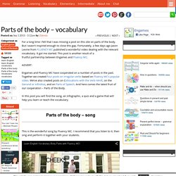 Parts of the body - vocabulary
