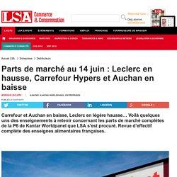 Parts de marché au 14 juin : Leclerc en...