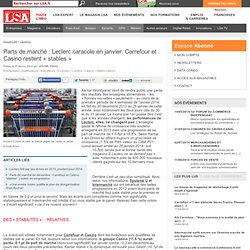 Parts de marché : Leclerc caracole en