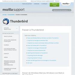 Assistance de Thunderbird
