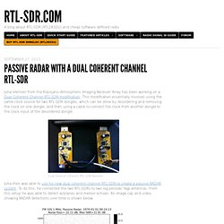Passive RADAR With a Dual Coherent Channel RTL-SDR