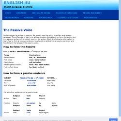 Passive Voice - English Grammar