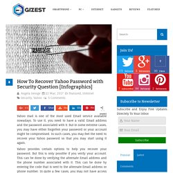 How To Recover Yahoo Password with Security Question [Infographics]