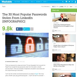 The 30 Most Popular Passwords Stolen From LinkedIn [INFOGRAPHIC]