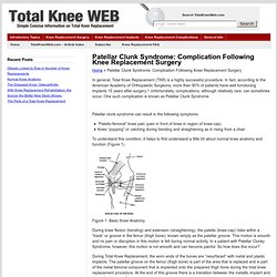 Patellar Clunk Syndrome: Complication Following Knee Replacement Surgery : TotalKneeWeb.com – Simple, Concise Information on Total Knee Replacement & Related Topics