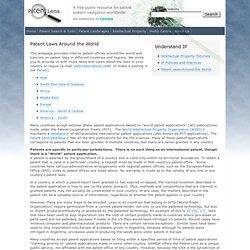 Patent Laws Around the World