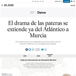 El drama de las pateras se extiende ya del Atlántico a Murcia