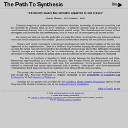 Synthesis (very nice instructional course)