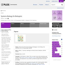 PLOS Pathogens: Systems Biology for Biologists