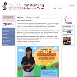 Transforming Maternity Care