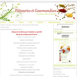 Index des entremets et gâteaux de fêtes
