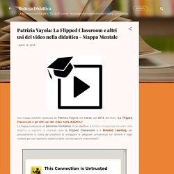 La Flipped Classroom e altri usi del video nella didattica - Mappa Mentale