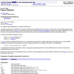 Pattern (Java Platform SE 6)