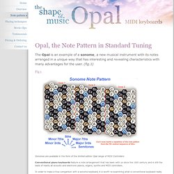 Note pattern | The Shape of Music | Opal MIDI keyboards