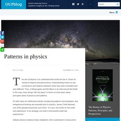 Patterns in physics
