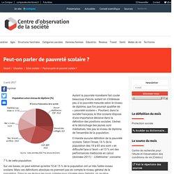 Peut-on parler de pauvreté scolaire ? – Centre d'observation de la société