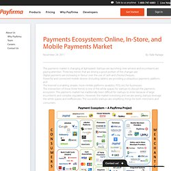 Payments Ecosystem: Online, In-Store, and Mobile Payments Market