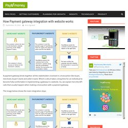How Payment gateway integration with website works – PayUmoney