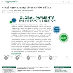 Global Payments 2015: The Interactive Edition