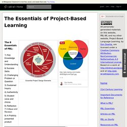 pbl-wl - PBL Essentials