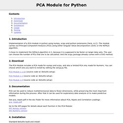 writing a module in python you cannot write