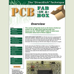 "PCB ""Fab-In-A-Box"" ... The 8min circuit board system"
