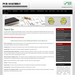 Reflow Soldering for PCB - 4PCB Assembly