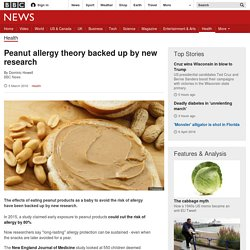 Peanut allergy theory backed up by new research