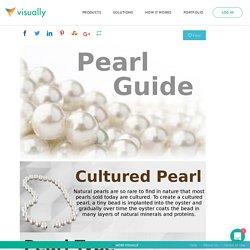 Pearl Guide - Twinkle Diamonds