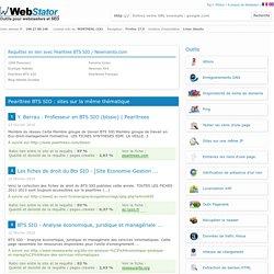 Pearltree BTS SIO : sites sur la même thématique