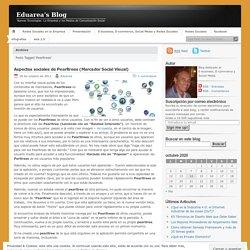 Eduarea's Blog