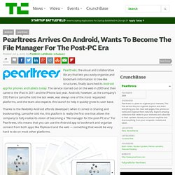 Pearltrees Arrives On Android, Wants To Become The File Manager For The Post-PC Era