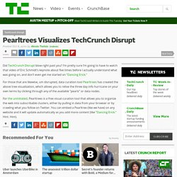 Pearltrees Visualizes TechCrunch Disrupt