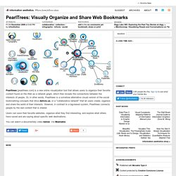 PearlTrees: Visually Organize and Share Web Bookmarks
