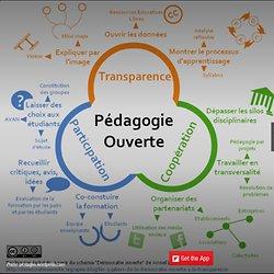Pédagogie numérique - Flipboard