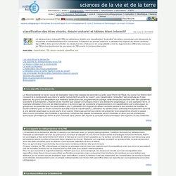 Espace pédagogique : sciences de la vie et de la Terre - classification des êtres vivants, dessin vectoriel et tableau blanc interactif