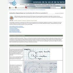 sciences de la vie et de la terre - évaluation diagnostique sur la structure de la Terre en première S